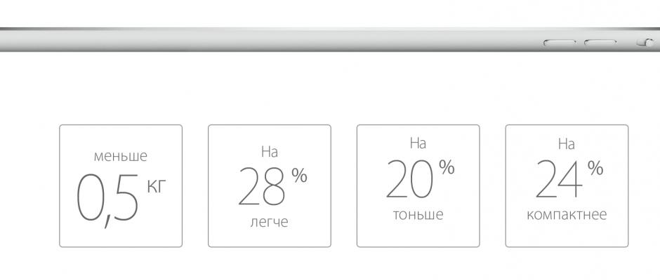Сравнение iPad Air и iPad 4